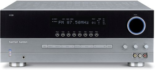 Best Cheap Stereo Receiver 2020